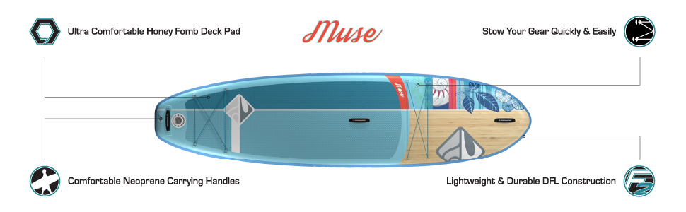 Boardworks SHUBU Muse Inflatable SUP
