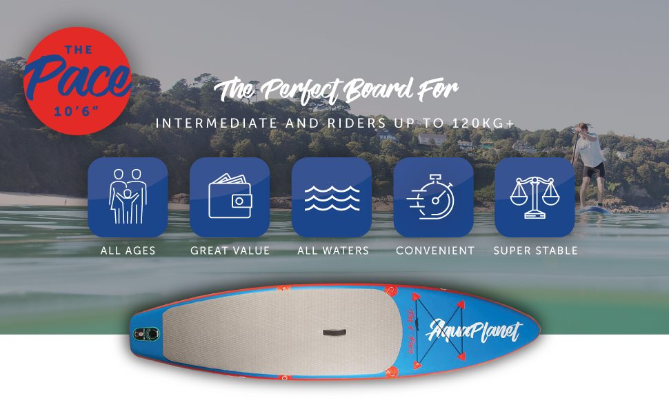 Aquaplanet PACE SUP Package