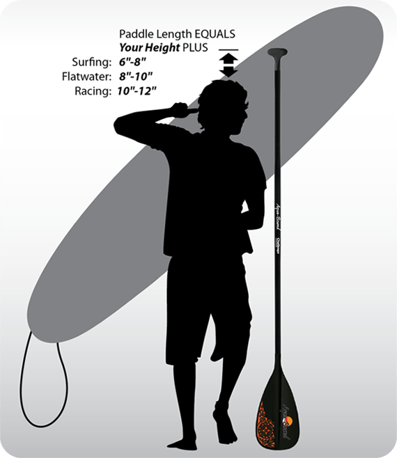 BPS Adjustable 2-Piece SUP/ Stand Up Paddleboard Paddle Review